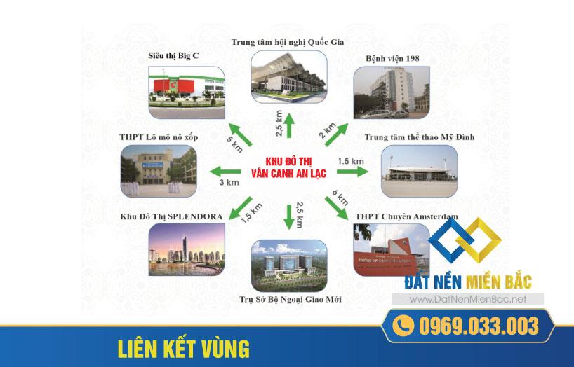 Lien-ket-vung-du-an-dai-hoc-van-canh